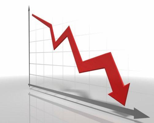 плохой кредитный рейтинг